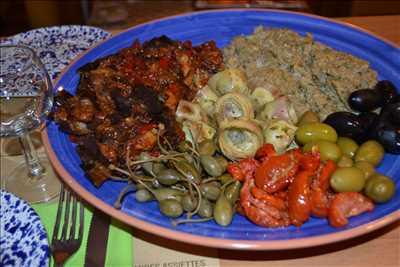 Exemple Restaurant n°85 zone Hauts de Seine par Aneta